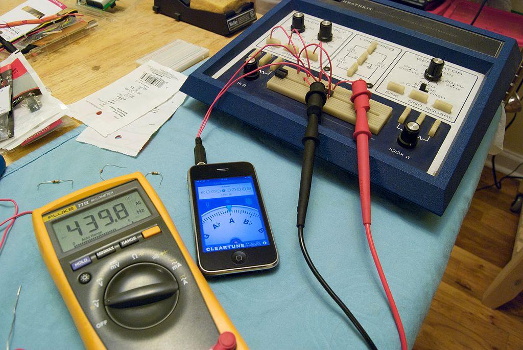 How to Measure Direct Current with a Fluke Multimeter