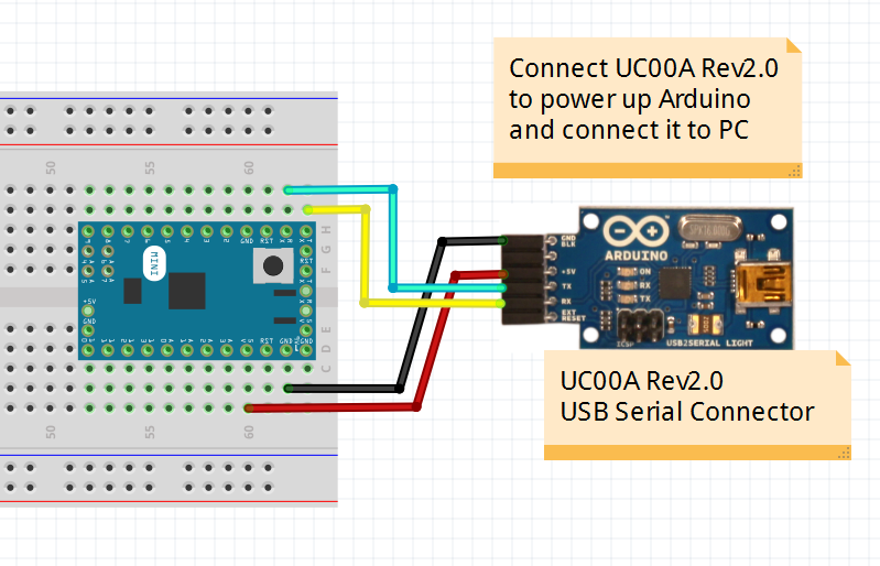 How to Connect Arduino Mini to a PC